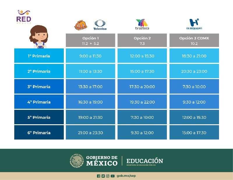 Horarios de Aprende en Casa II, horarios para primaria