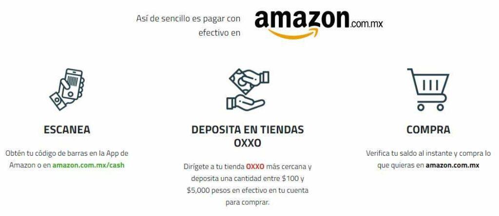 Amazon  Cash oxxo