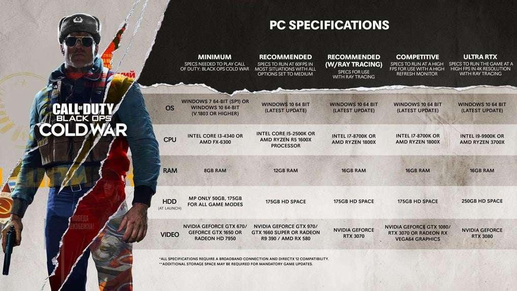 Especificaciones técnicas para jugar Call of Duty: Black Ops Cold War en PC