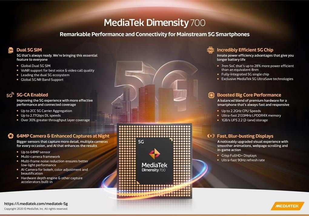 Infografía de Chipset Density 700 5G de MediaTek