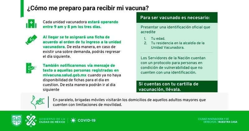 Infografía  que explica los pasos a seguir para poder recibir la vacuna en los centros de vacunación en Cuajimalpa, Milpa Alta y Magdalena Contreras