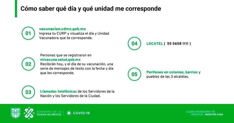 Infografía que explica los medios a través de los que la población en la CDMX podrá enterarse sobre la fecha y centros de vacunación para recibir la vacuna contra COVID-19